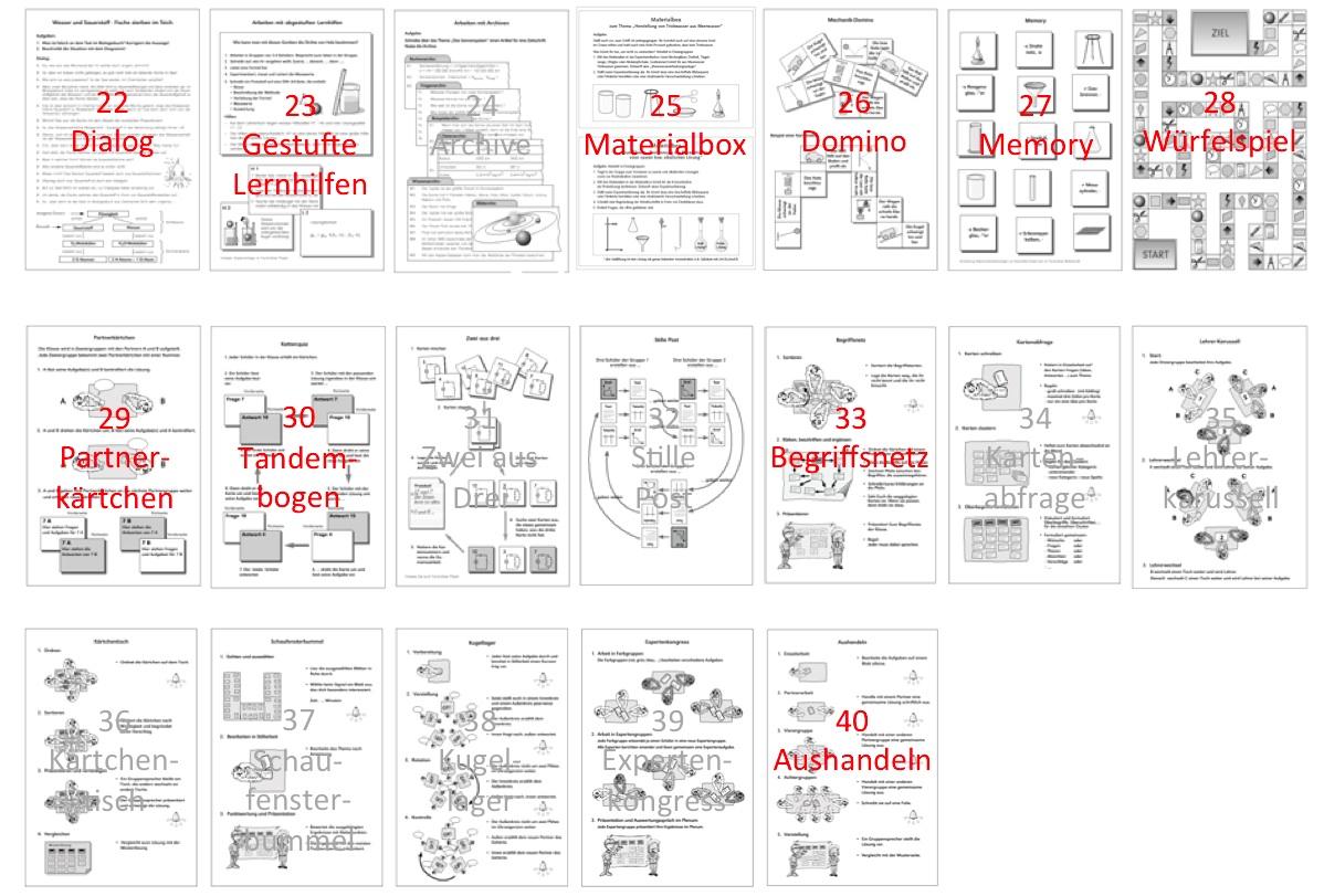Methoden-Werkzeuge für DaZ-Lerner im Fachunterricht