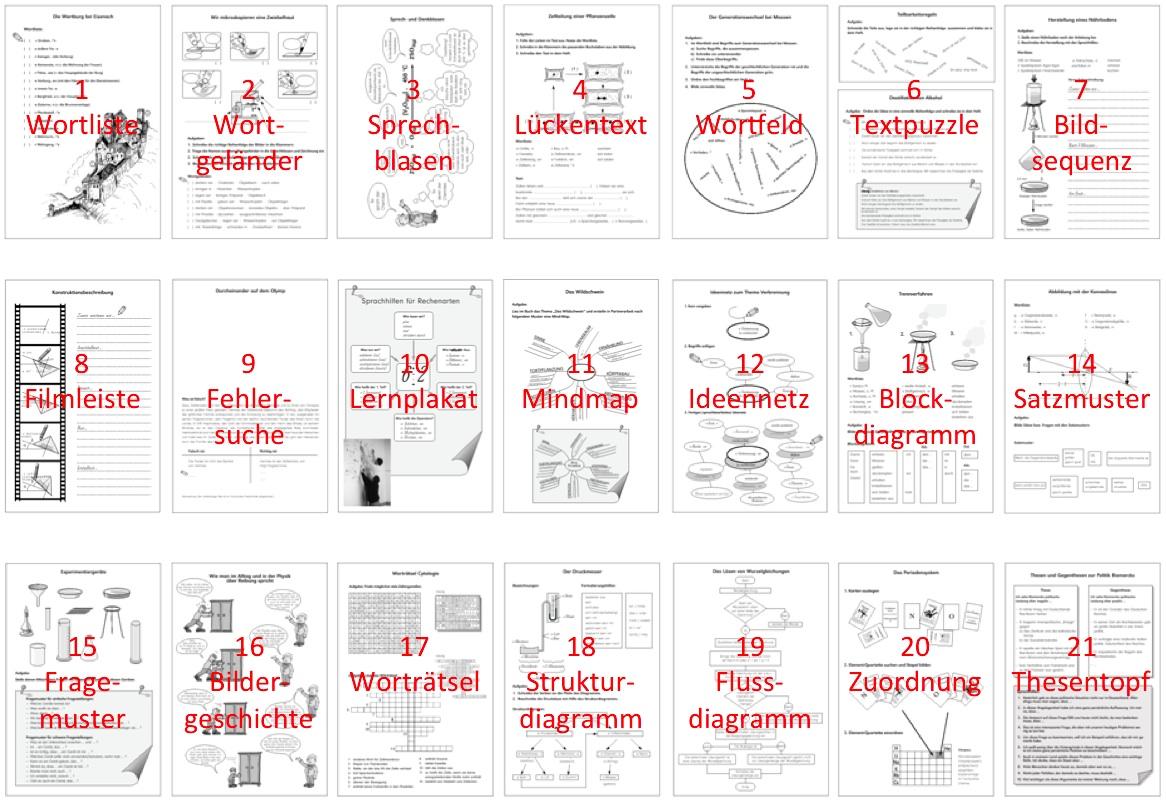 Vierzig Methoden-Werkzeuge