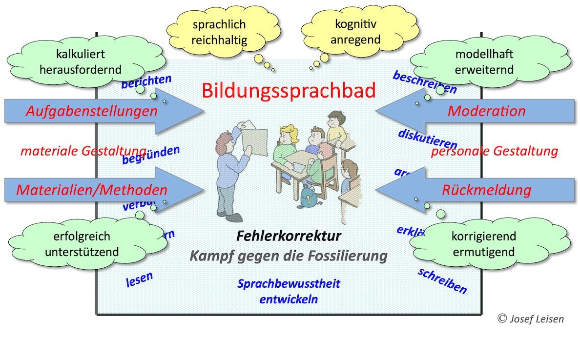 Bildungssprachliches Sprachbad